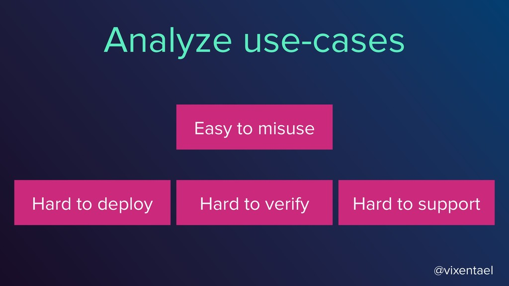 Analyze use-cases @vixentael Hard to deploy Har...