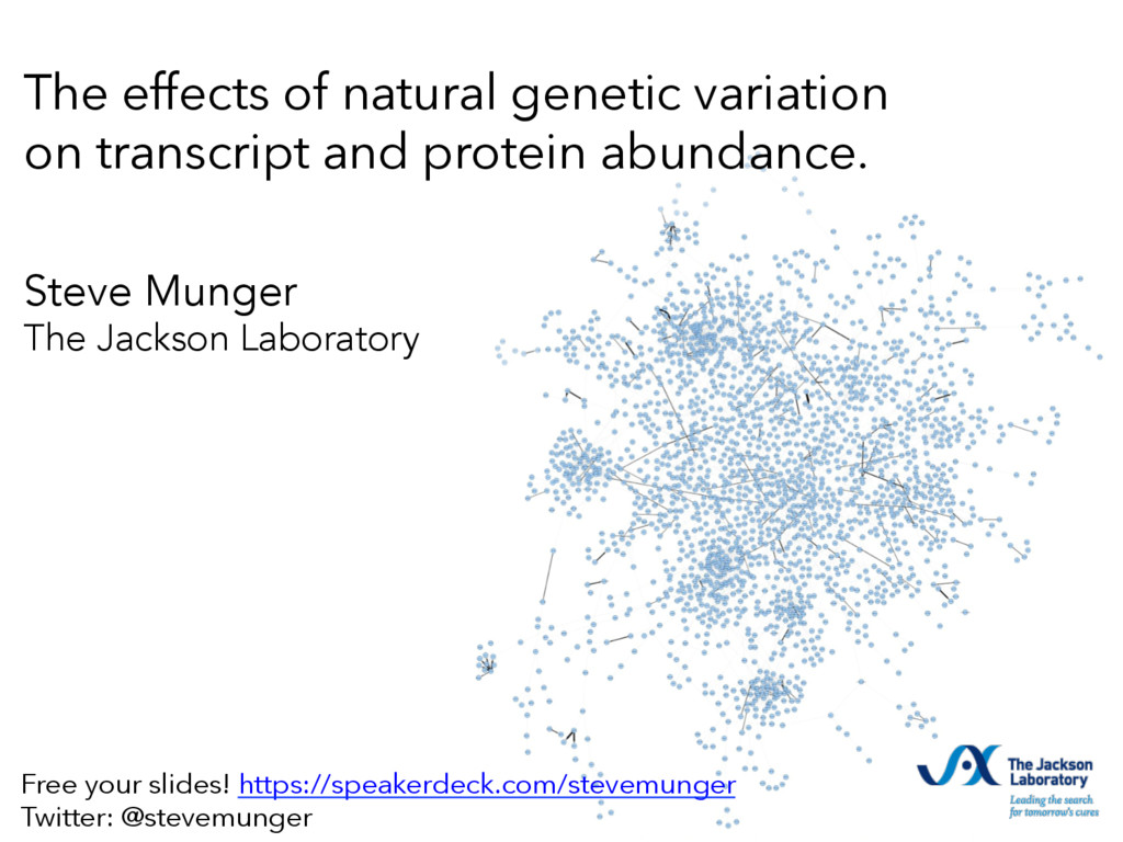 The effects of natural genetic variation on tra...