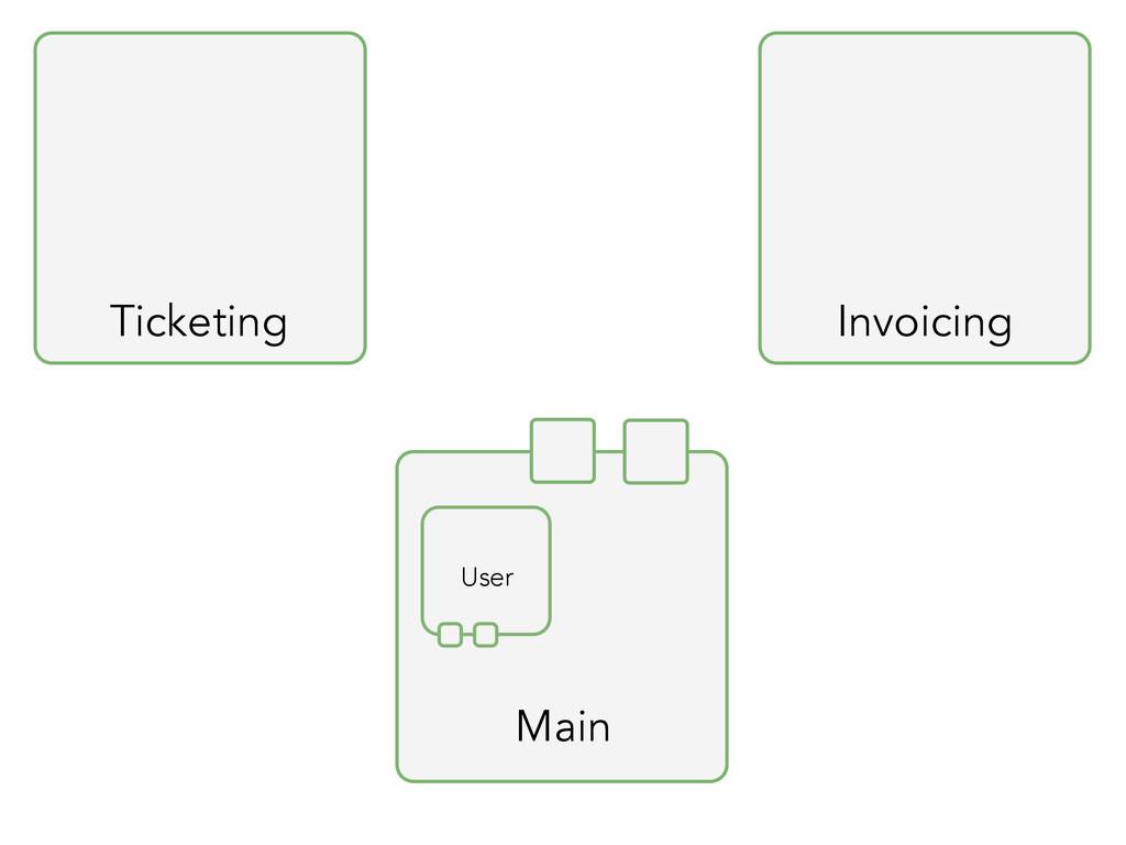 Ticketing Main Invoicing User