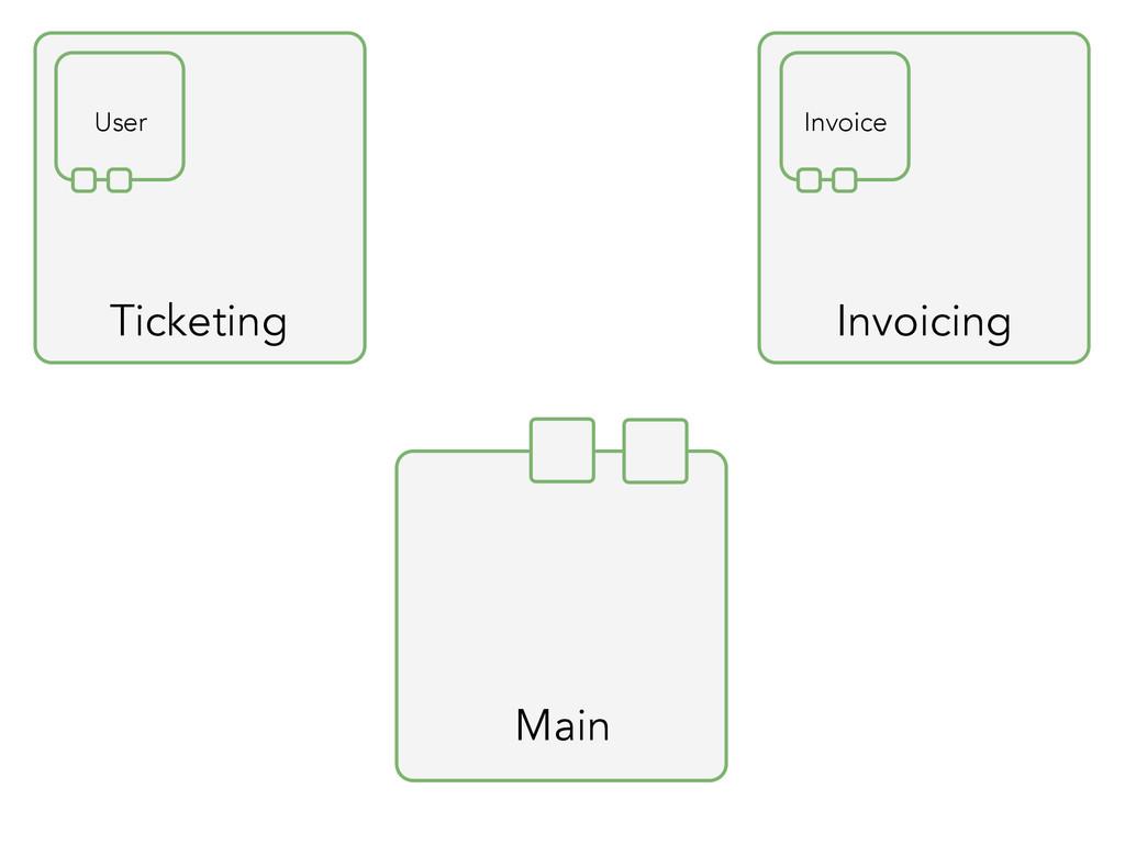 Ticketing Main Invoicing User Invoice
