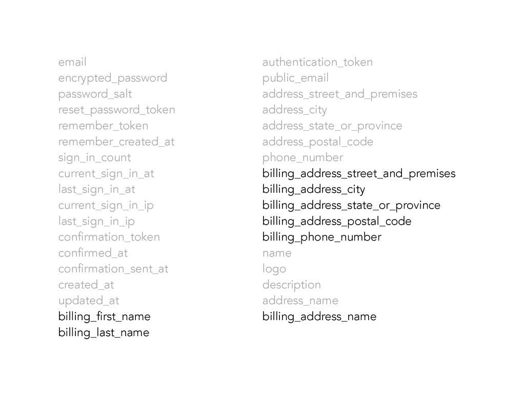 email encrypted_password password_salt reset_pa...