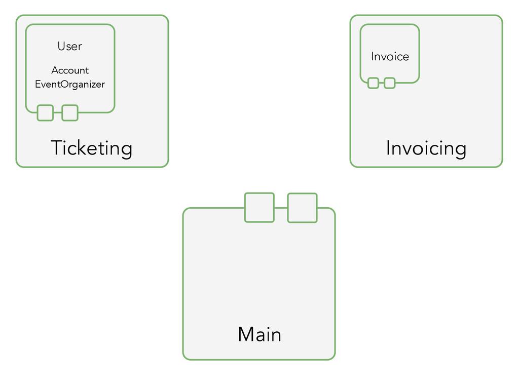Ticketing Main Invoicing Invoice Account EventO...