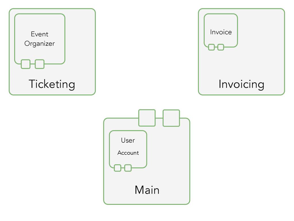 Ticketing Main Invoicing Invoice Event Organize...