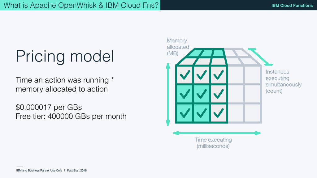 IBM and Business Partner Use Only l Fast Start ...