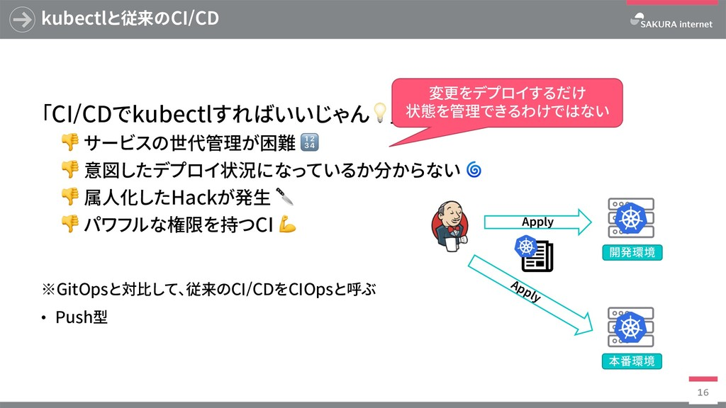 kubectlと従来のCI/CD 「CI/CDでkubectlすればいいじゃん」  サービスの...