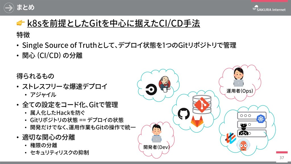 まとめ  k8sを前提としたGitを中⼼に据えたCI/CD⼿法 特徴 • SingleSou...