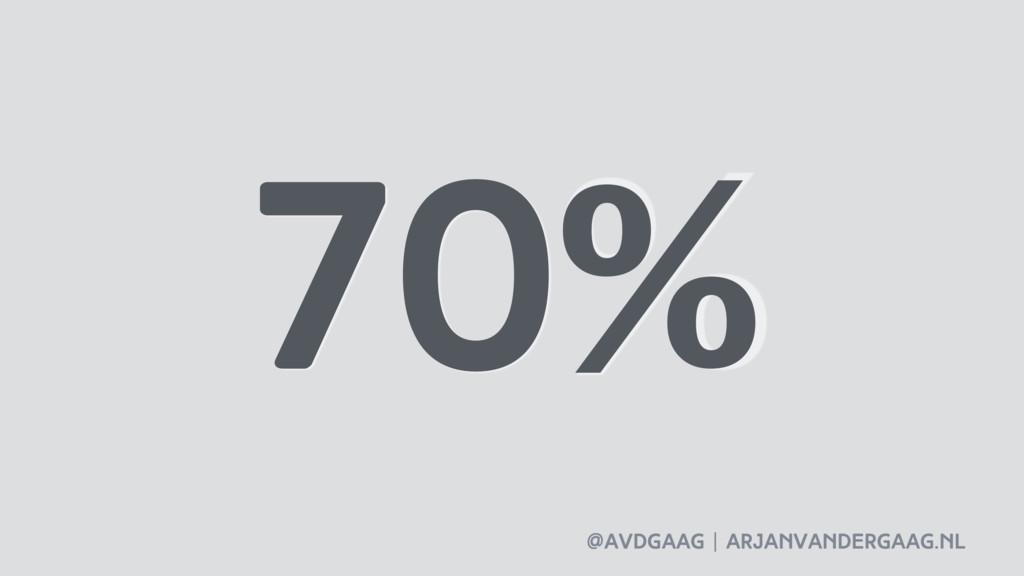 @avdgaag   arjanvandergaag.nl 70%