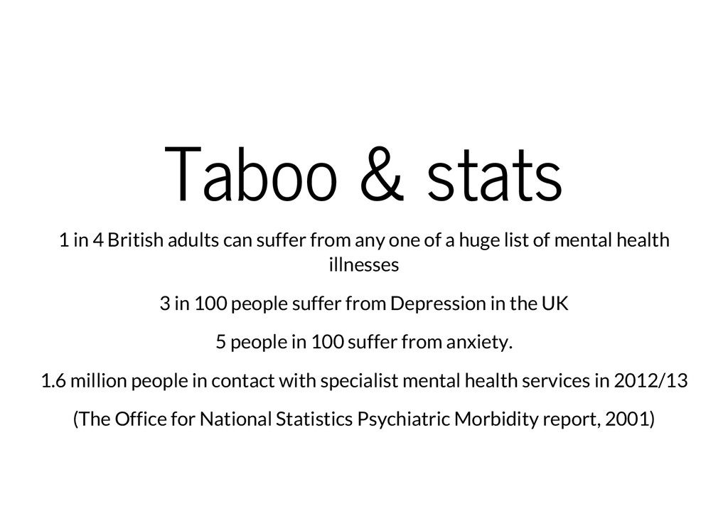 Taboo & stats 1 in 4 British adults can suffer ...