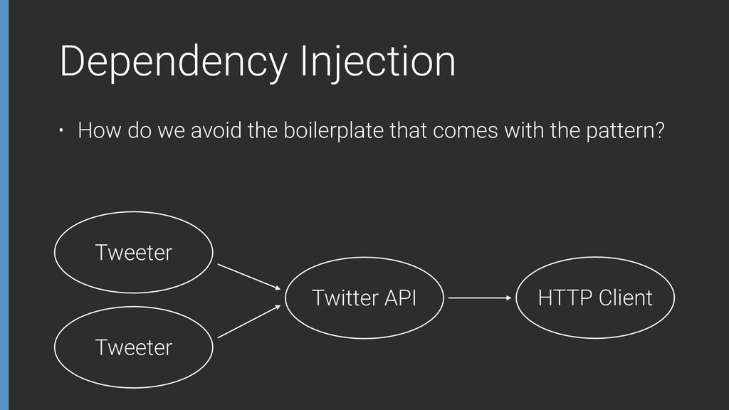 Dependency Injection Twitter API Tweeter HTTP C...