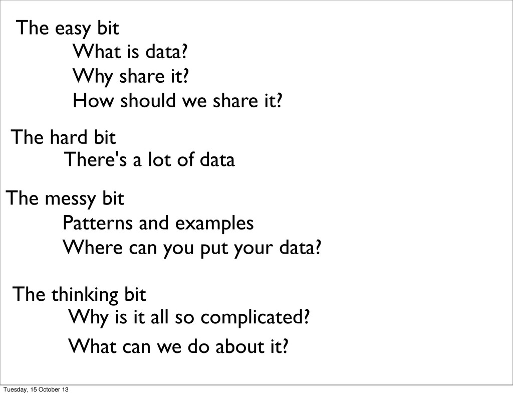 What is data? Why share it? How should we share...