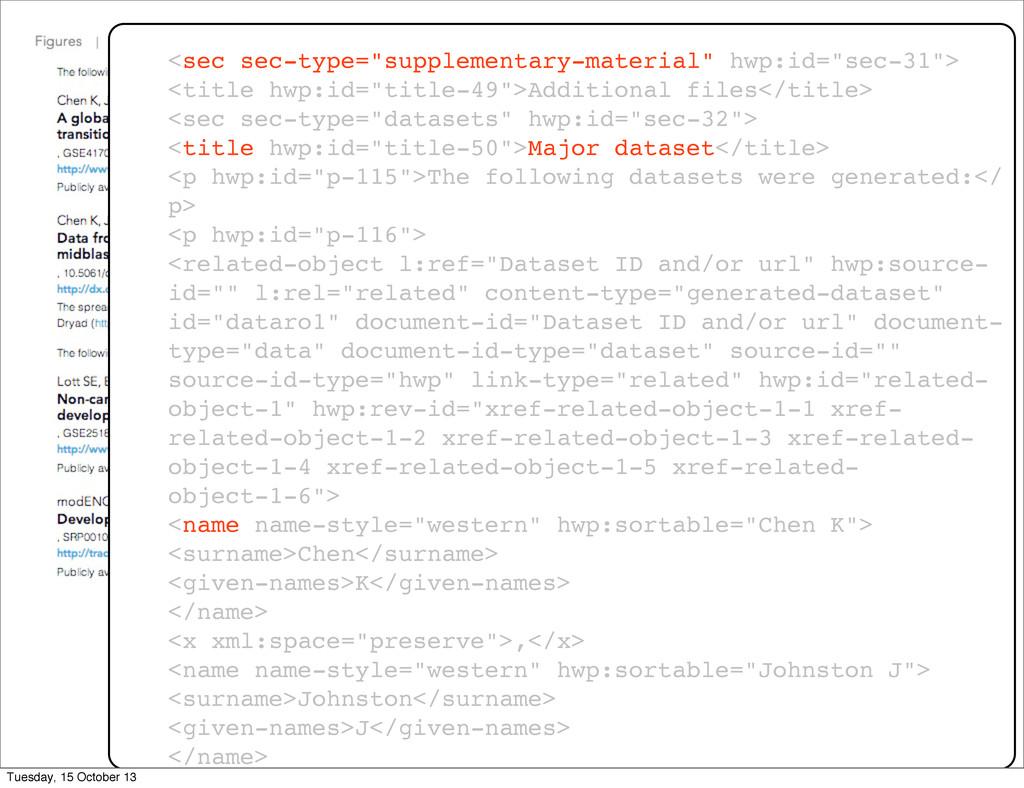 """<sec sec-type=""""supplementary-material"""" hwp:id=""""..."""