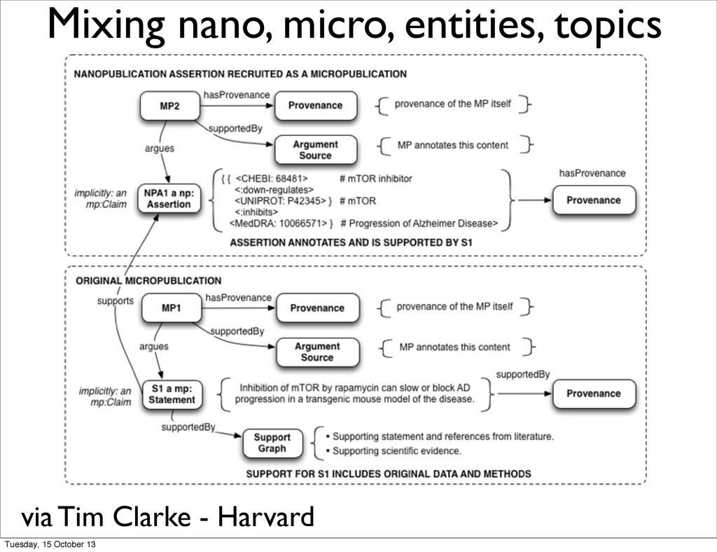 Mixing nano, micro, entities, topics 44 hu, Jun...