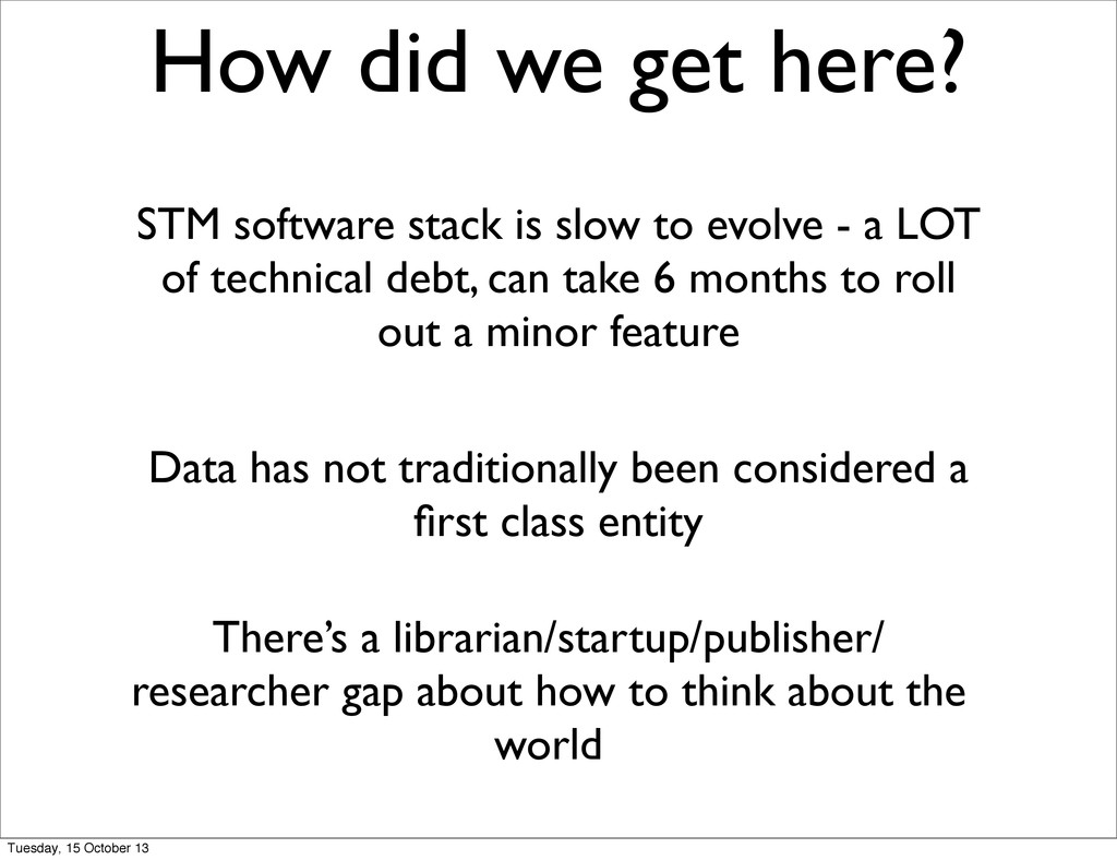 How did we get here? STM software stack is slow...