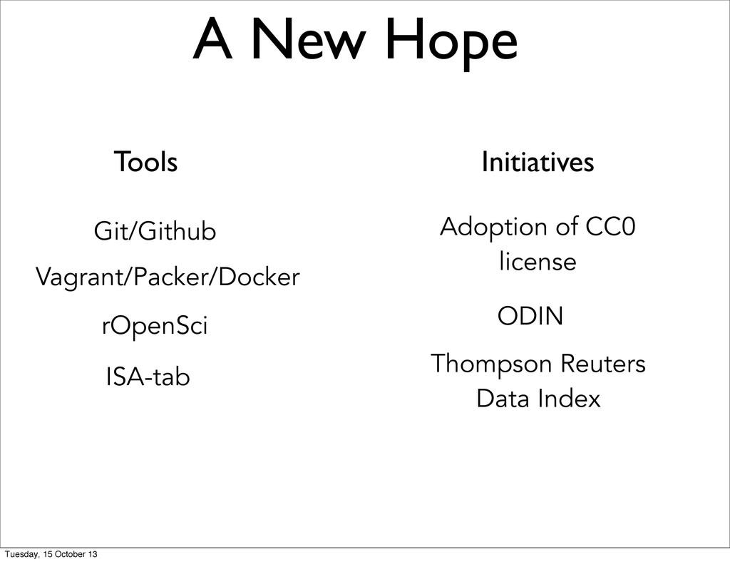 A New Hope Git/Github Vagrant/Packer/Docker rOp...