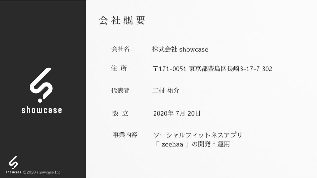 株式会社 showcase 171-0051 東京都豊島区長崎3-17-7 302 二村 祐介...
