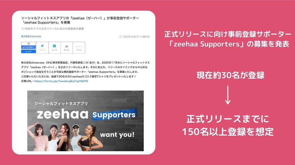 正式リリースに向け事前登録サポーター 「zeehaa Supporters」の募集を発表 現在...