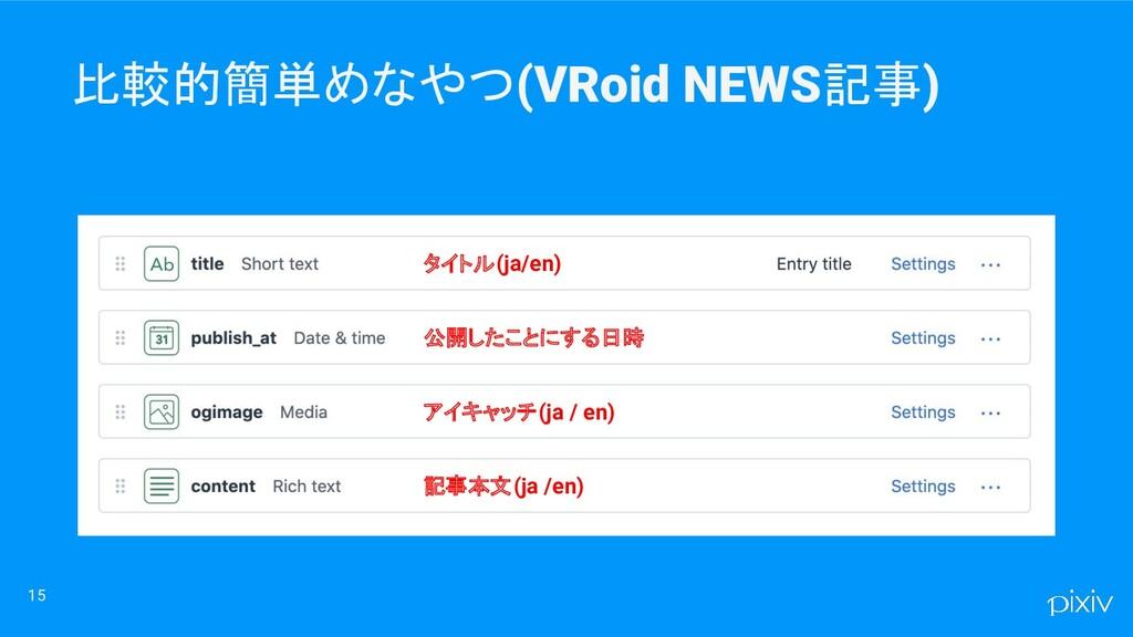 比較的簡単めなやつ(VRoid NEWS記事) 15 タイトル(ja/en) 公開したことにす...