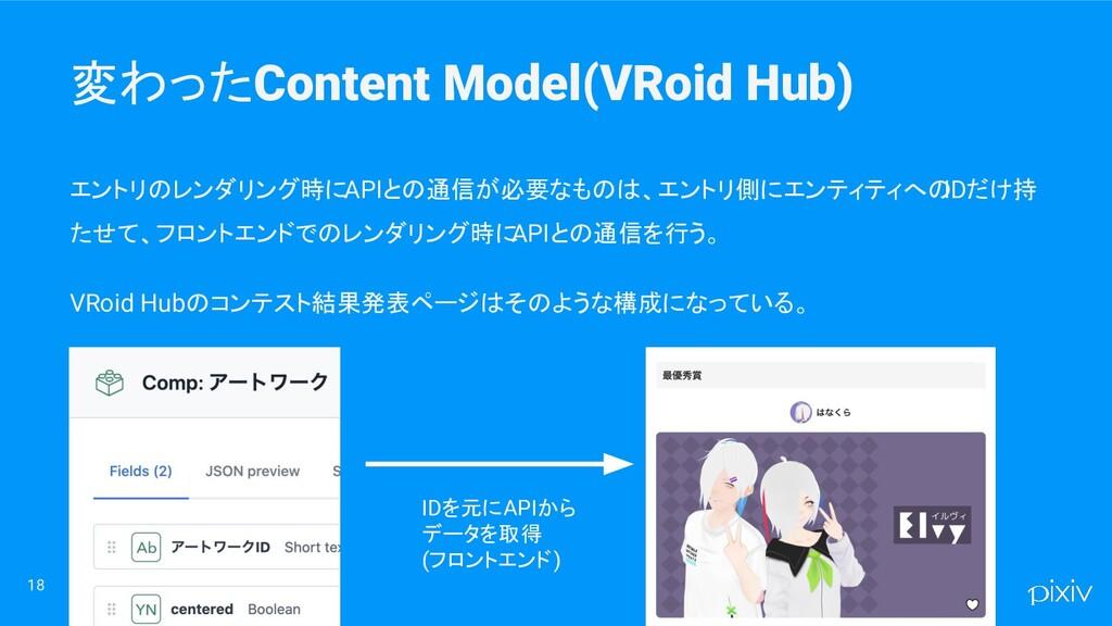 変わったContent Model(VRoid Hub) エントリのレンダリング時にAPIとの...