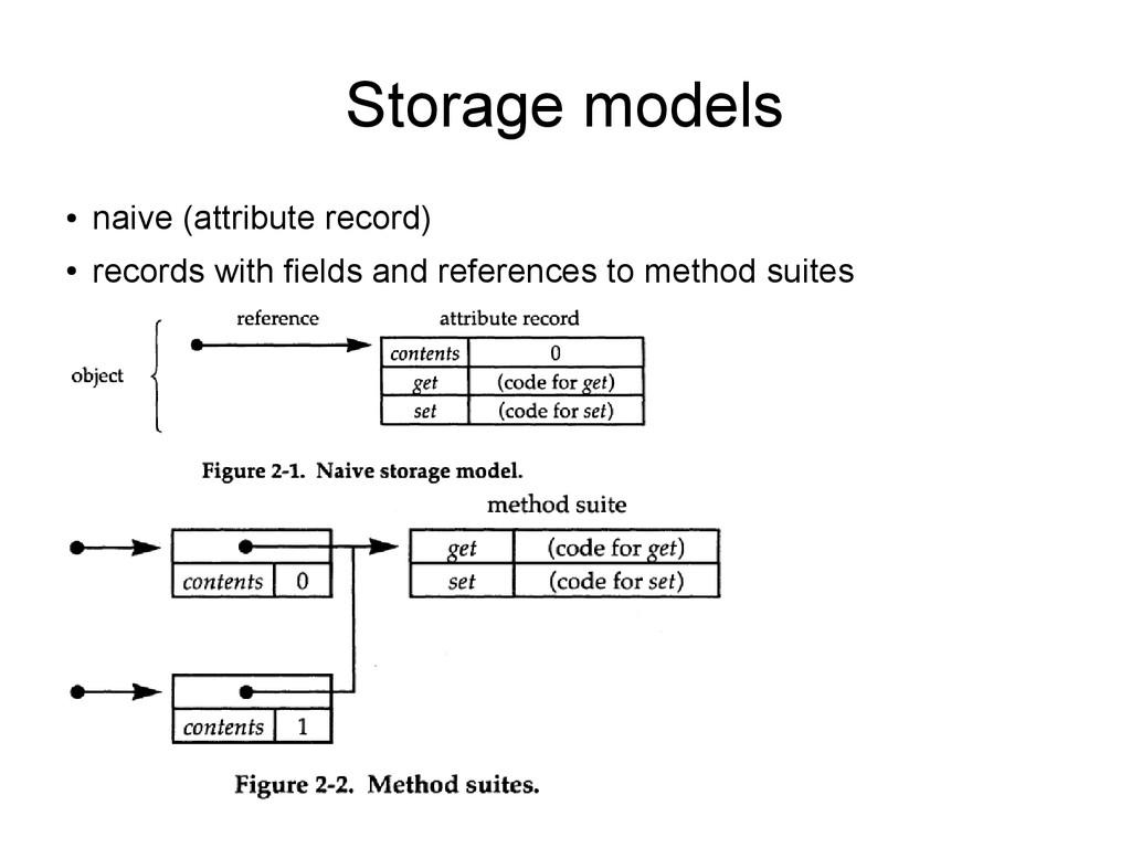 Storage models ● naive (attribute record) ● rec...
