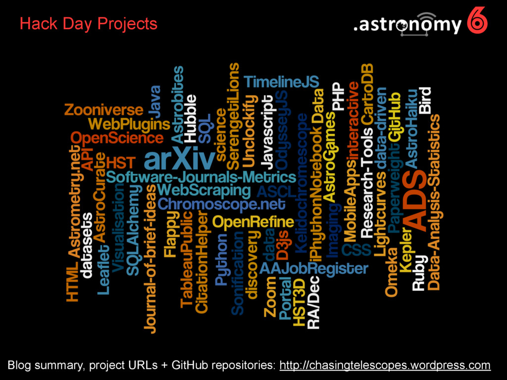 6 Hack Day Projects Blog summary, project URLs ...