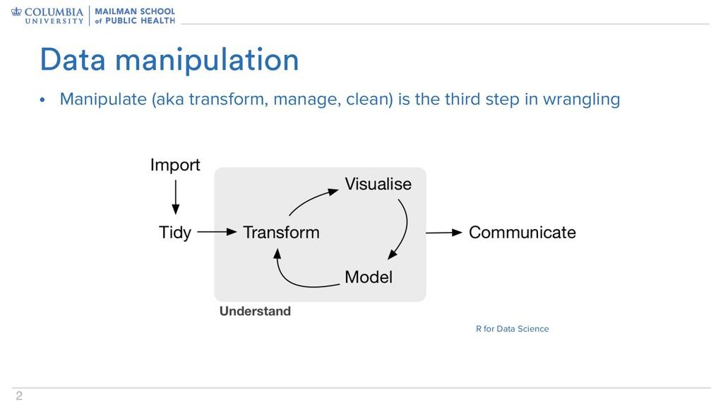 2 • Manipulate (aka transform, manage, clean) i...