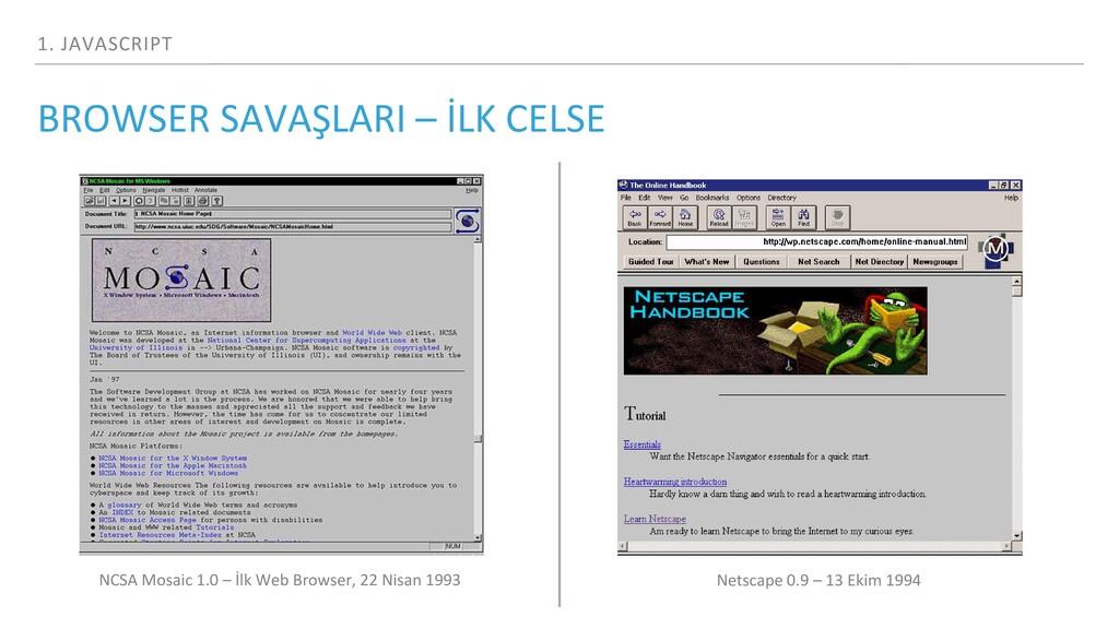 1. JAVASCRIPT NCSA Mosaic 1.0 – İlk Web Browser...