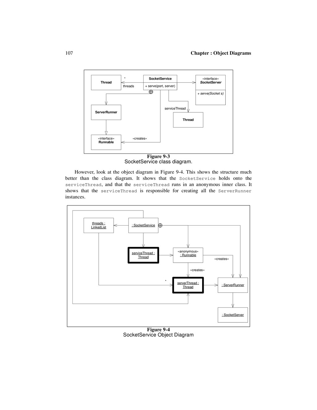 107 Chapter : Object Diagrams However, look at ...