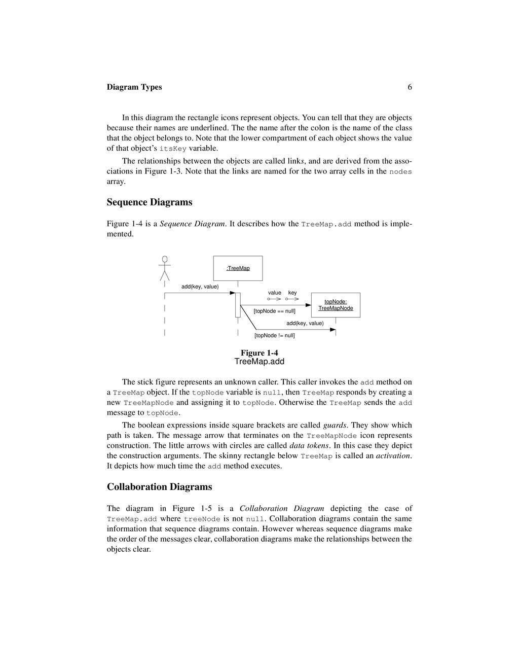 6 Diagram Types In this diagram the rectangle i...