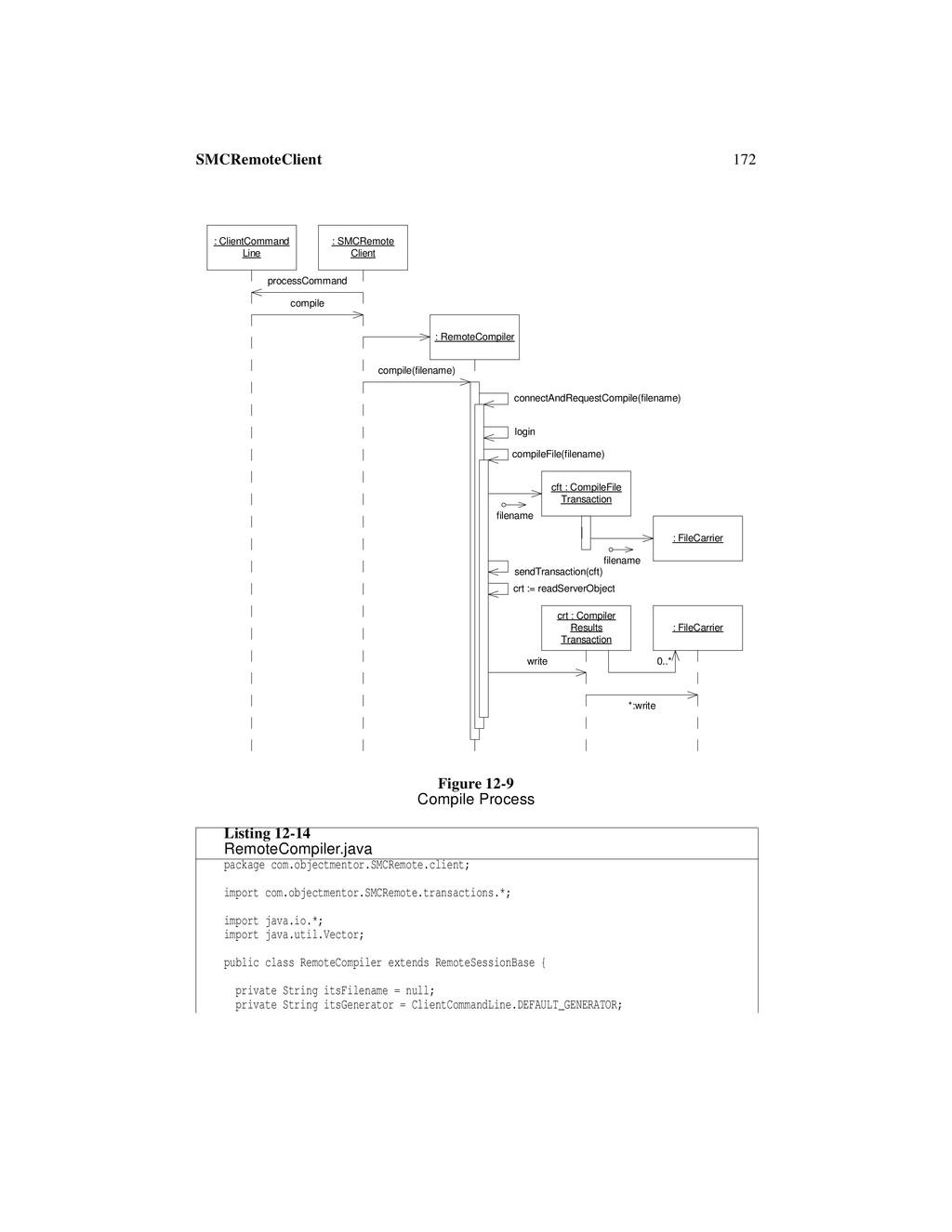 172 SMCRemoteClient Figure 12-9 Compile Process...
