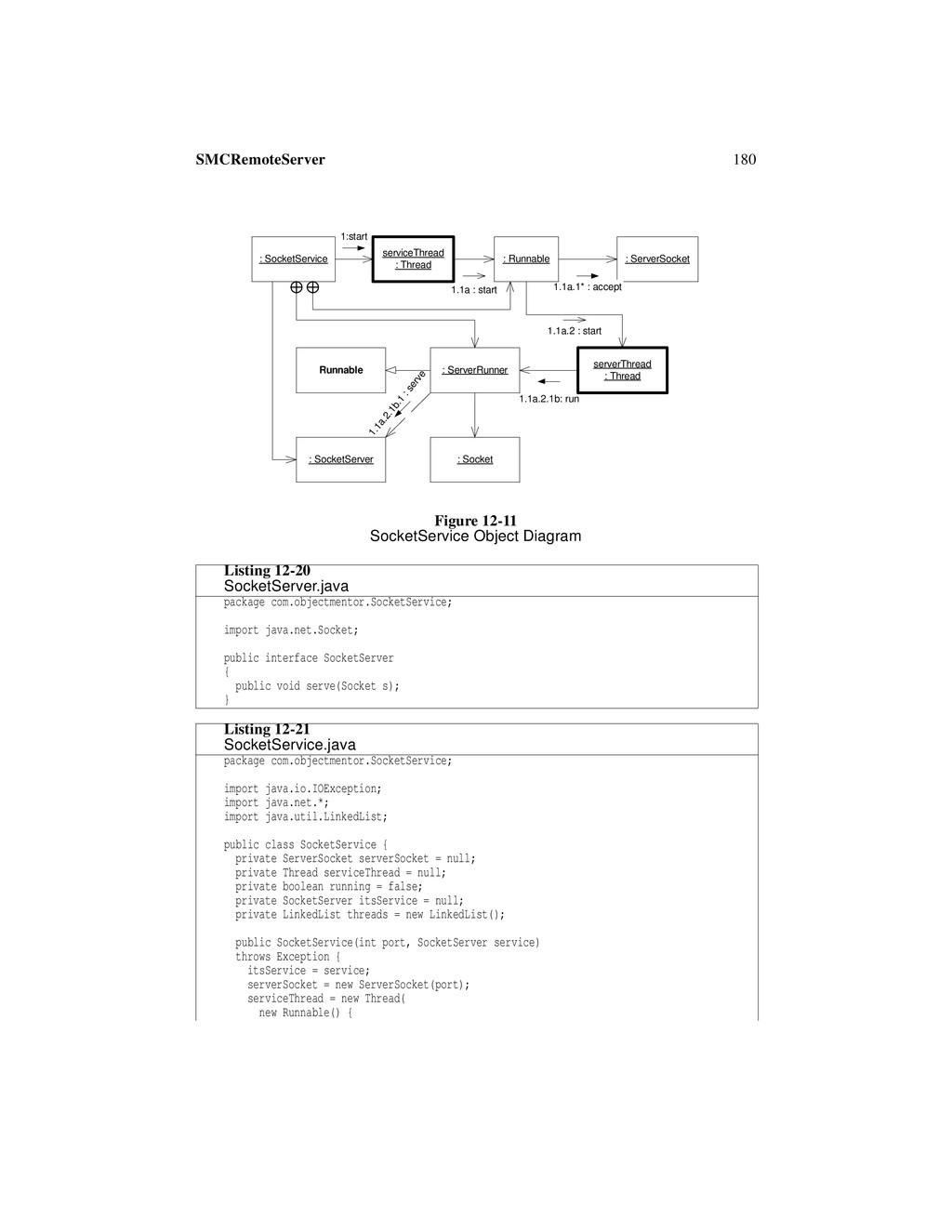 180 SMCRemoteServer Figure 12-11 SocketService ...