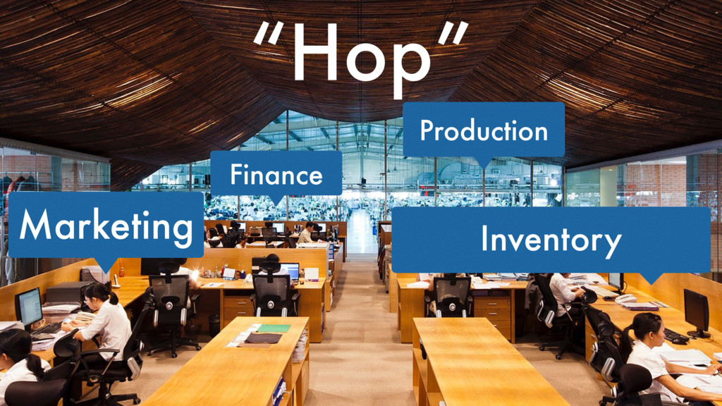 """Inventory Marketing Finance Production """"Hop"""""""