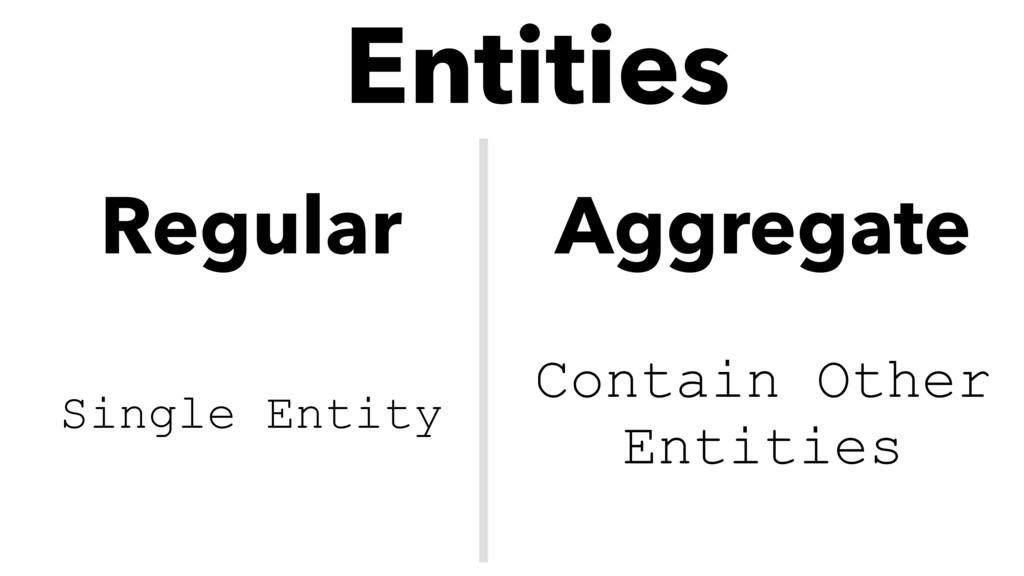 Single Entity Entities Regular Aggregate Contai...
