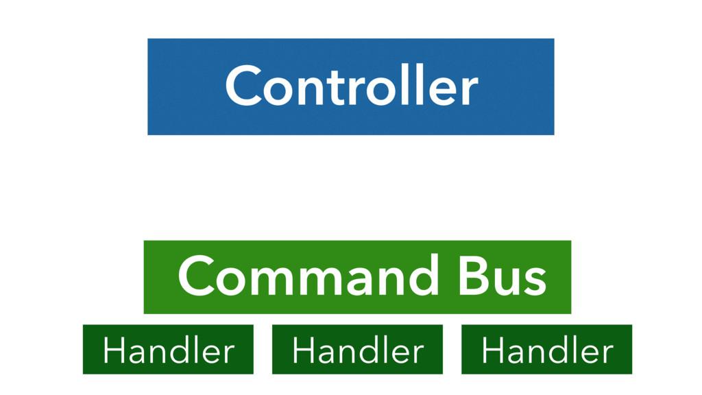 Controller Command Bus Handler Handler Handler