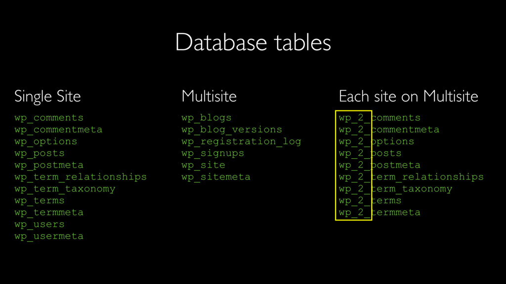 Database tables wp_comments wp_commentmeta wp_o...
