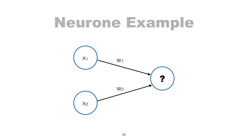 Neurone Example 43 x1 w2 w1 x2 ?