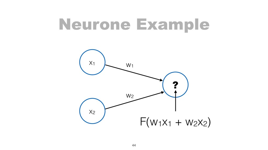 Neurone Example 44 x1 w2 w1 x2 ? F(w1x1 + w2x2)