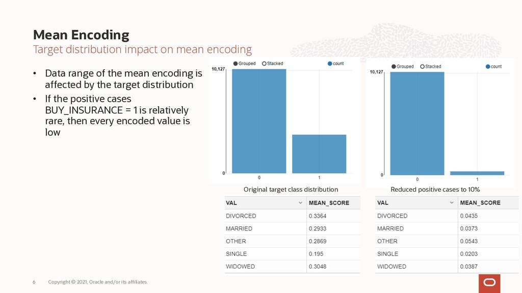 Target distribution impact on mean encoding • D...