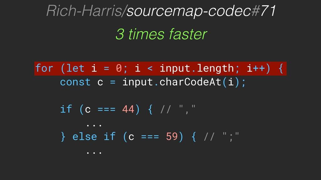 for (let i = 0; i < input.length; i++) { const ...