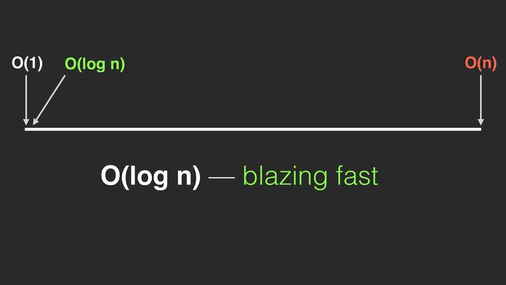 O(log n) O(1) O(n) O(log n) — blazing fast