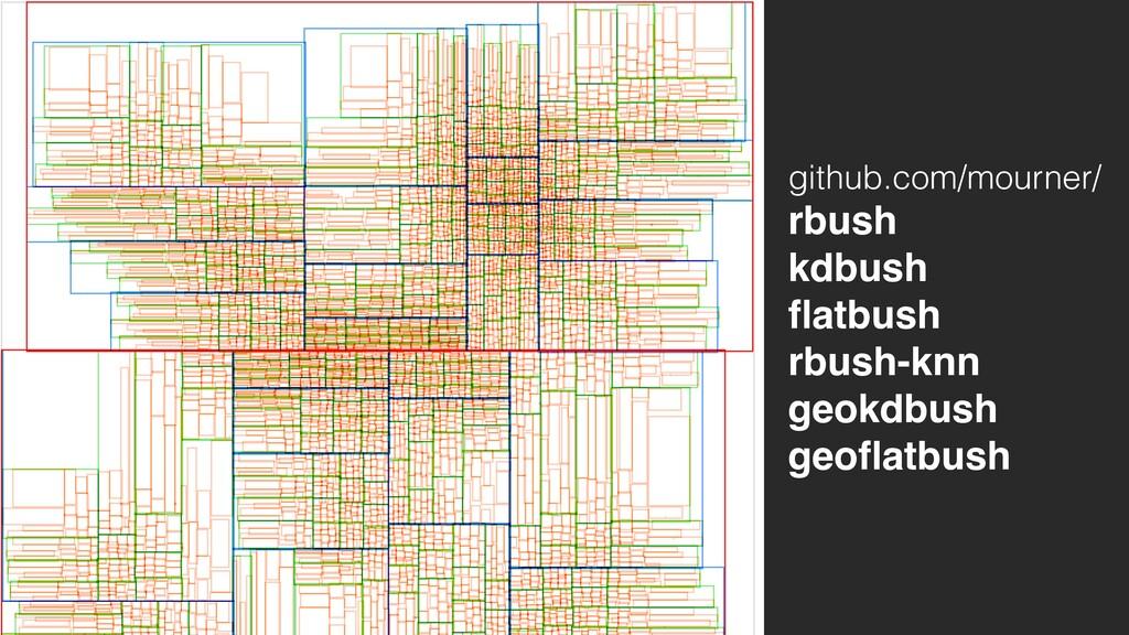 github.com/mourner/ rbush kdbush flatbush rbush-...