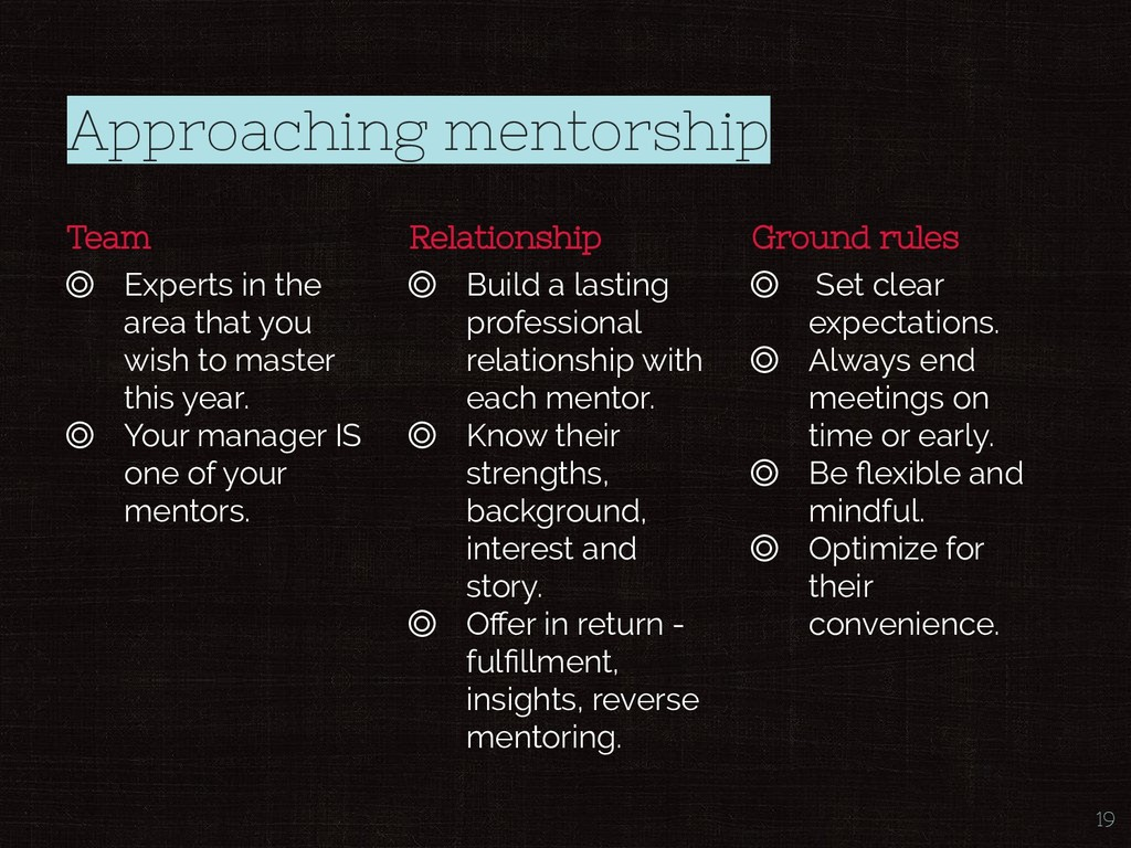 Approaching mentorship Team ◎ Experts in the ar...