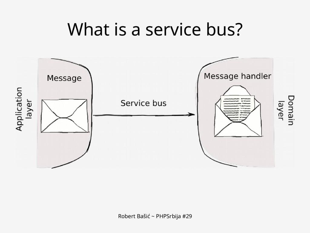 Robert Bašić ~ PHPSrbija #29 What is a service ...