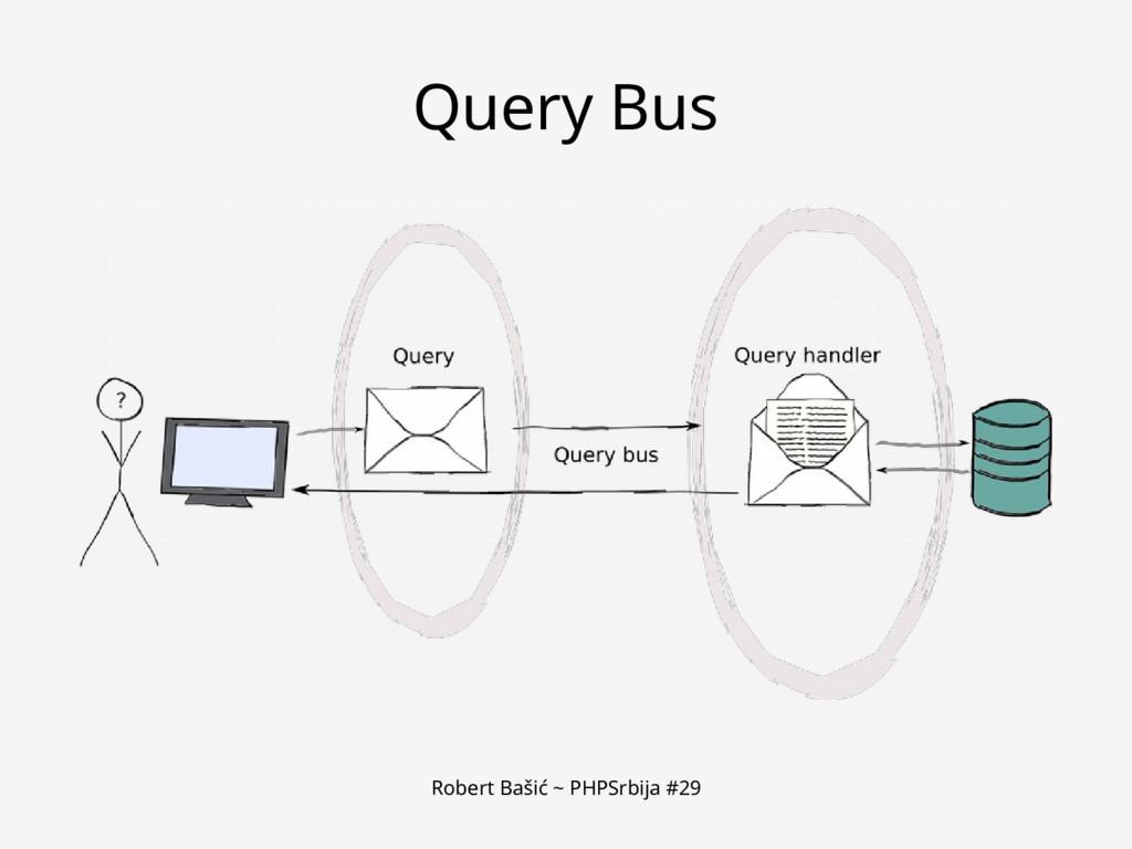 Robert Bašić ~ PHPSrbija #29 Query Bus