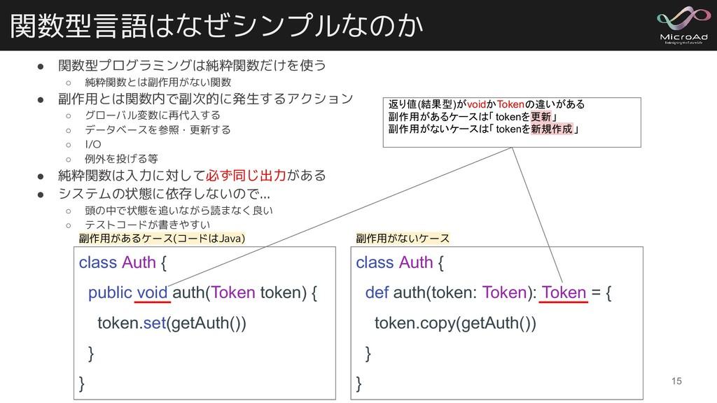 関数型言語はなぜシンプルなのか ● 関数型プログラミングは純粋関数だけを使う ○ 純粋関数とは...