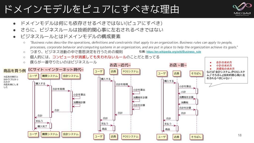 ドメインモデルをピュアにすべきな理由 ● ドメインモデルは何にも依存させるべきではない(ピュア...