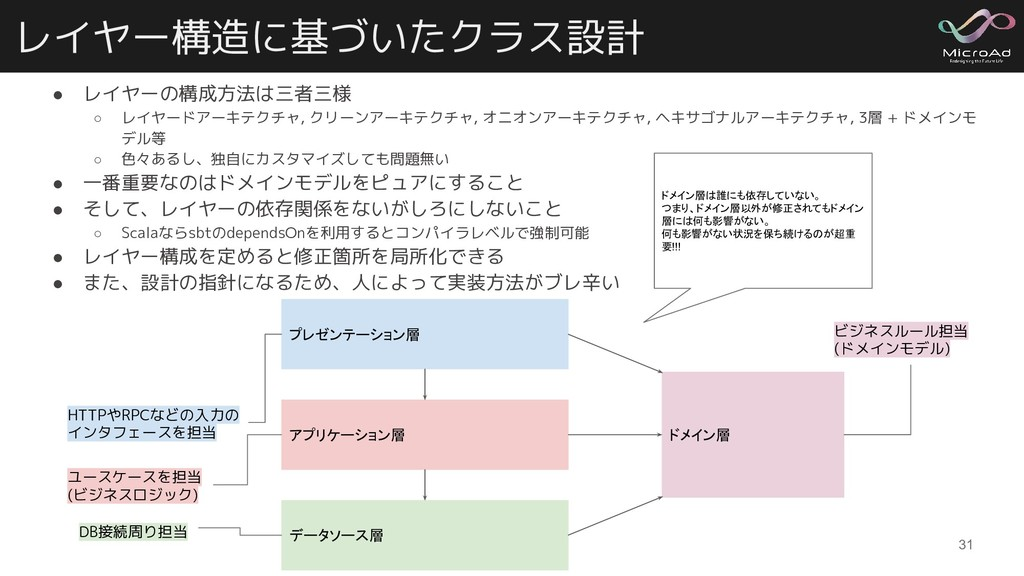 レイヤー構造に基づいたクラス設計 ● レイヤーの構成方法は三者三様 ○ レイヤードアーキテクチ...