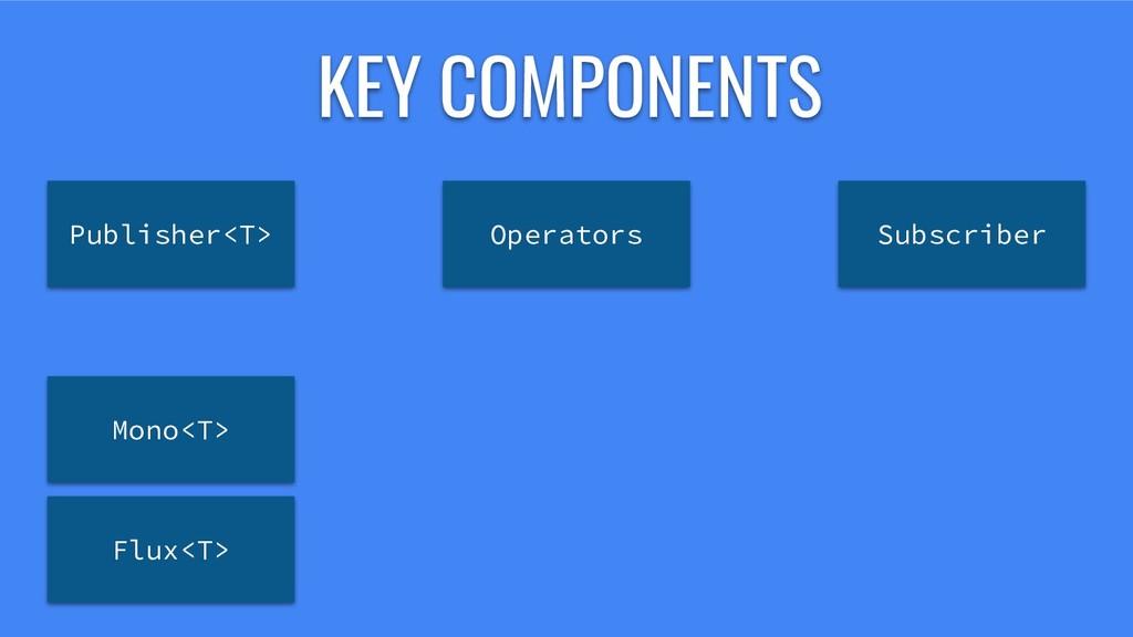 KEY COMPONENTS Publisher<T> Mono<T> Flux<T> Ope...