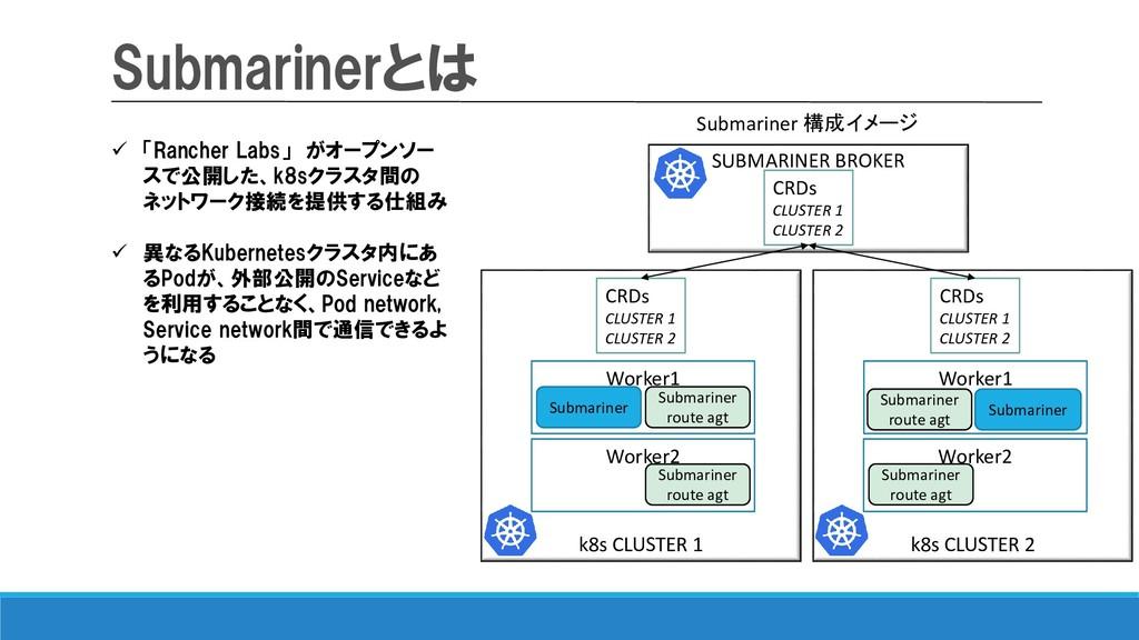 Submarinerとは  「Rancher Labs」 がオープンソー スで公開した、k8...