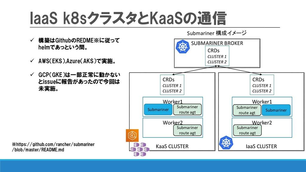 IaaS k8sクラスタとKaaSの通信  構築はGithubのREDME※に従って hel...