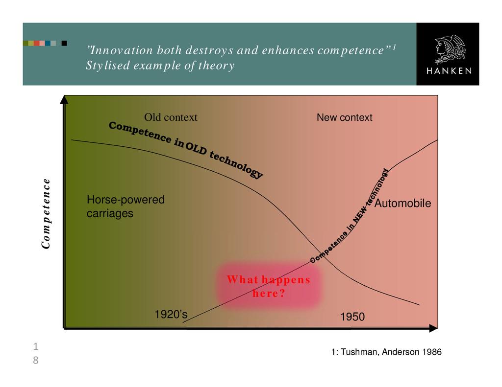 "1 8 ""Innovation both destroys and enhances comp..."